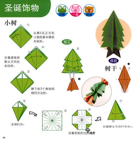 用饼干模具在绿色毛毡纸上切出圣诞树的形状;让宝宝参与,在树